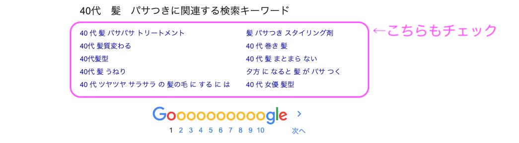 キーワード 関連検索